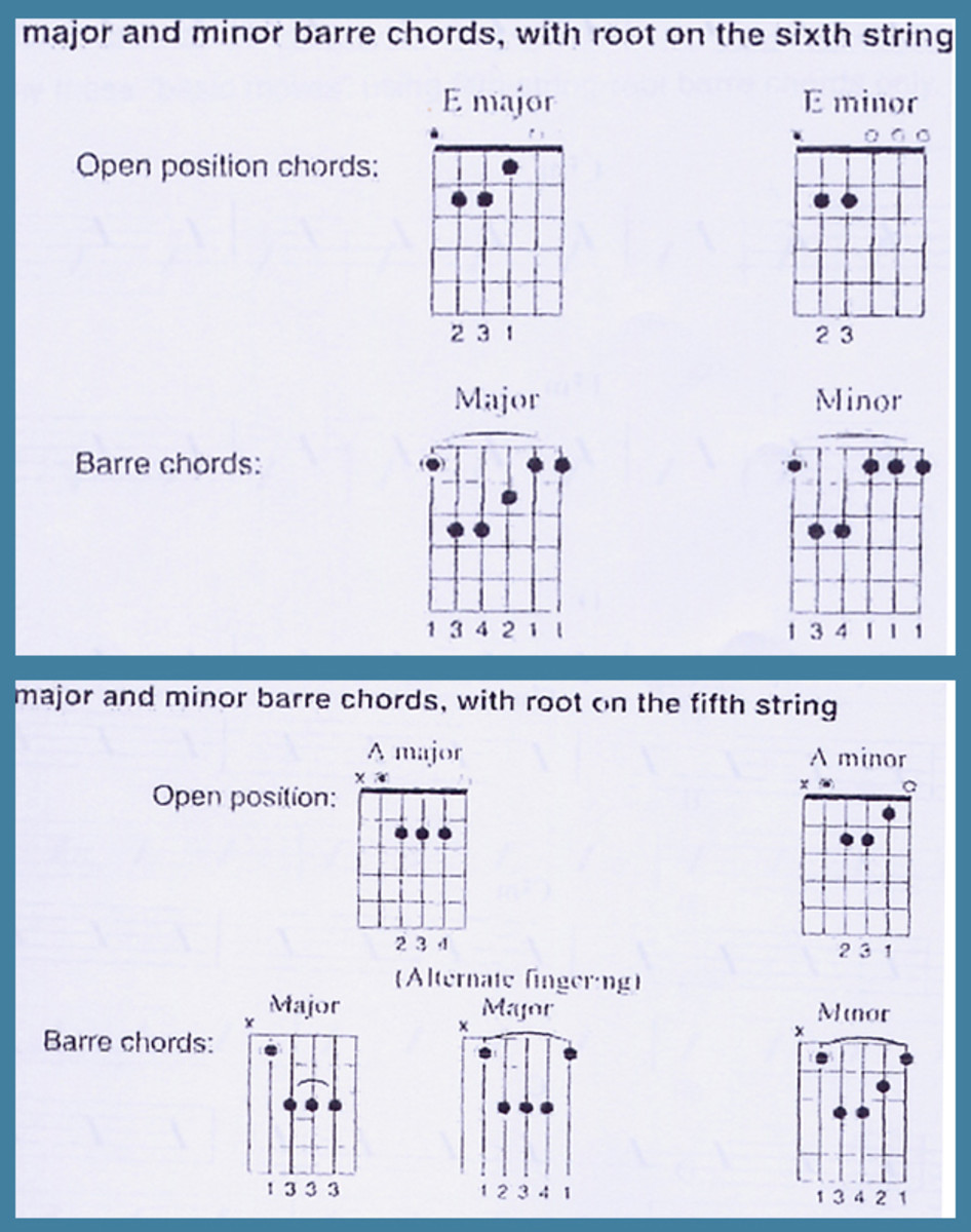 learn-guitar-barre-chords-for-acoustic-and-electric-guitar