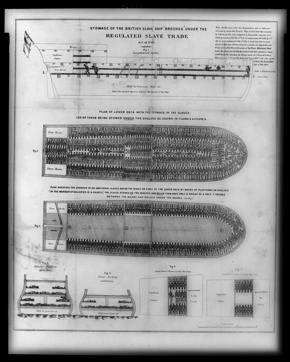 Slave ship poster. Image from Wikipedia