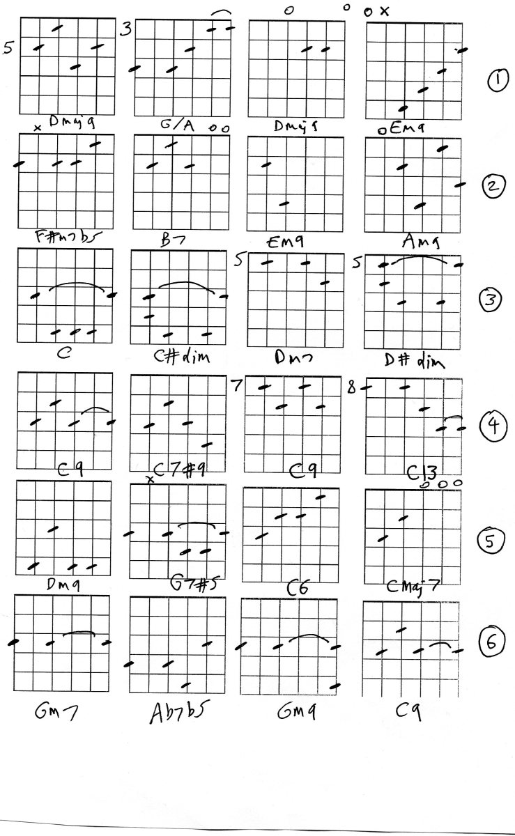 Guitar guitar chords in open d : Guitar Open D tuning info