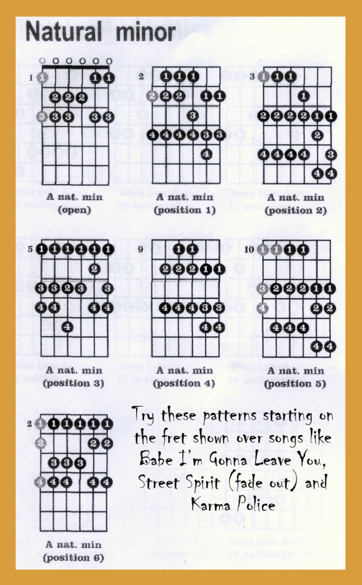 Try these patterns over songs in A Minor