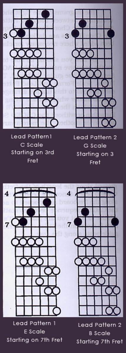 Progressive Complete Learn To Play Lead Guitar Manual ...