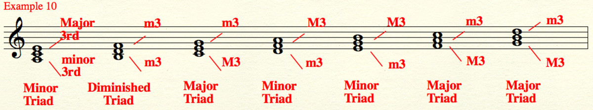 chords-part-one