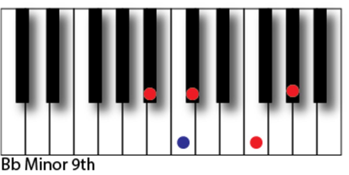 cool-rb-chord-progressions