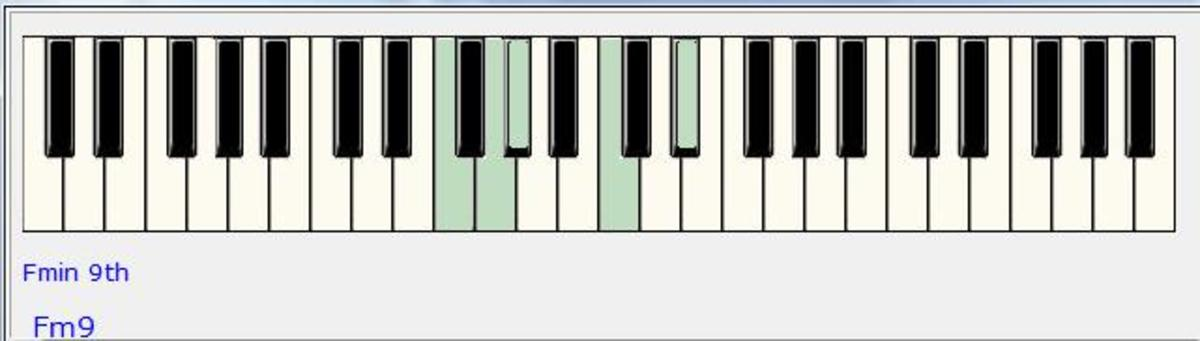 Improvise cool Ru0026B chords for piano