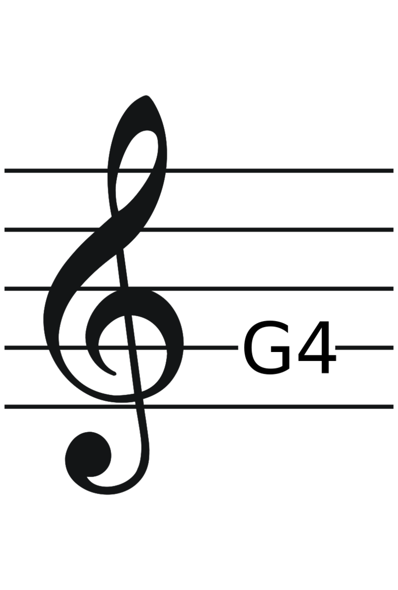 The G Clef crosses the G line 4 times.