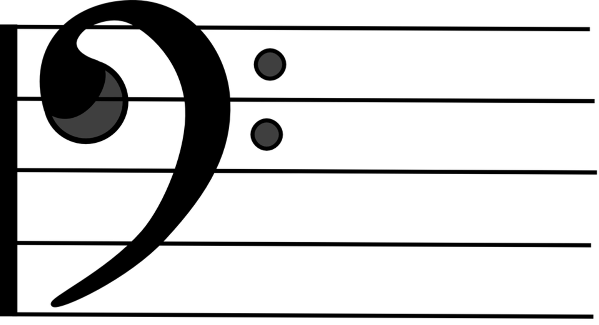 The F Clef (bass clef) includes 2 dots, one above the line of F and one below the F line.  In piano music this F is located  by placing finger 1 left hand on middle c, b, with finger 2, a, with finger 3, g with finger 4, and f with finger 5.