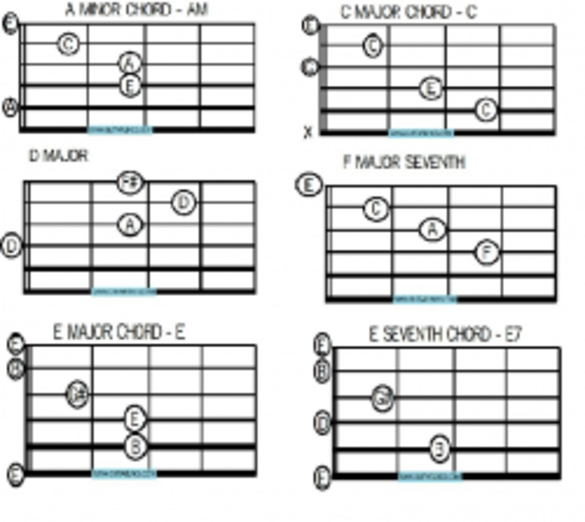 House of the Rising Sun Chords and Guitar TAB | Spinditty