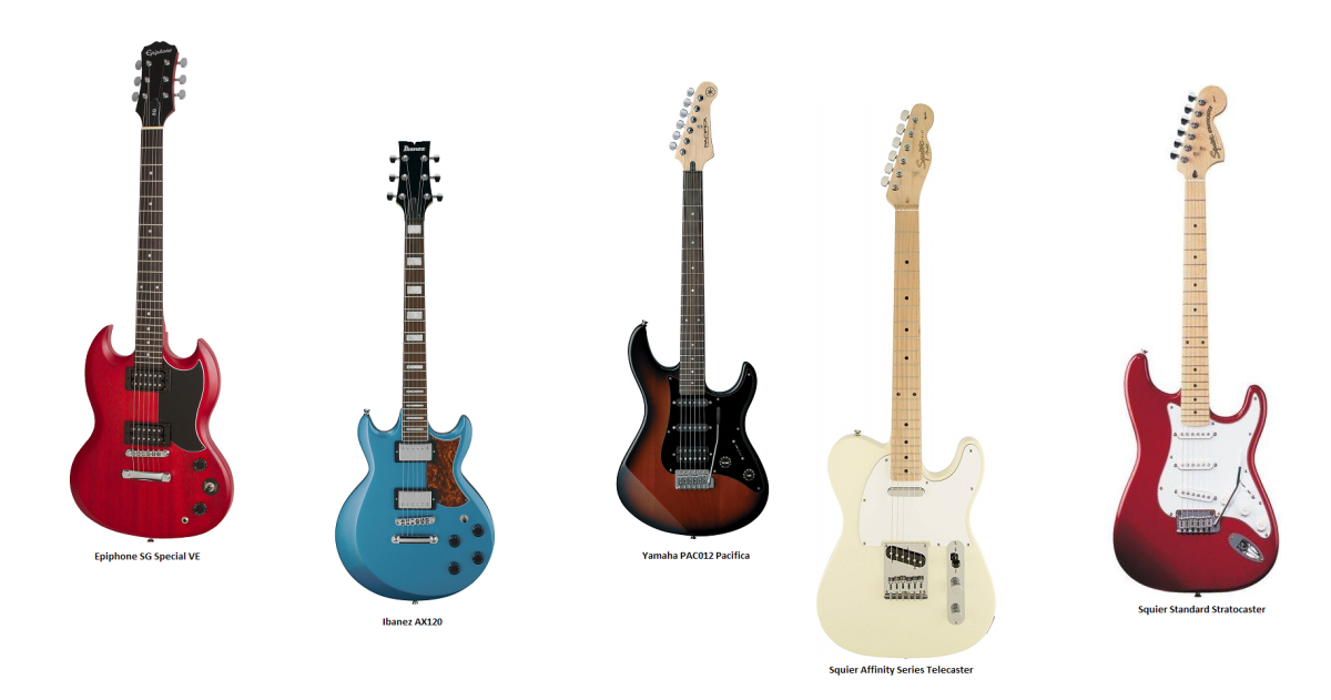 Top 5 best electric guitar for beginners