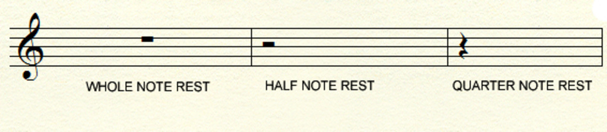 Whole, half and quarter note rests