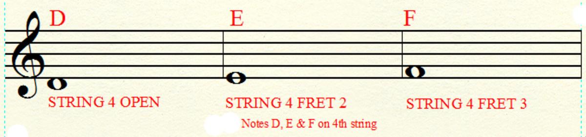 Notes D, E & F