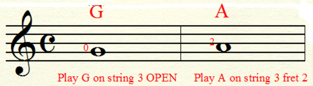 Notes G & A on string 3
