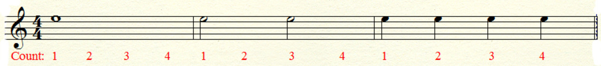 Note durations with time signature and bar lines