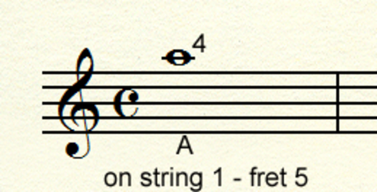 A on string 1, fret 5 (The 4 is a fingering suggestion)