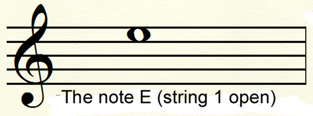 standard-notation-for-guitarists