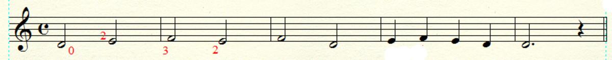 D, E & F melodic phrase