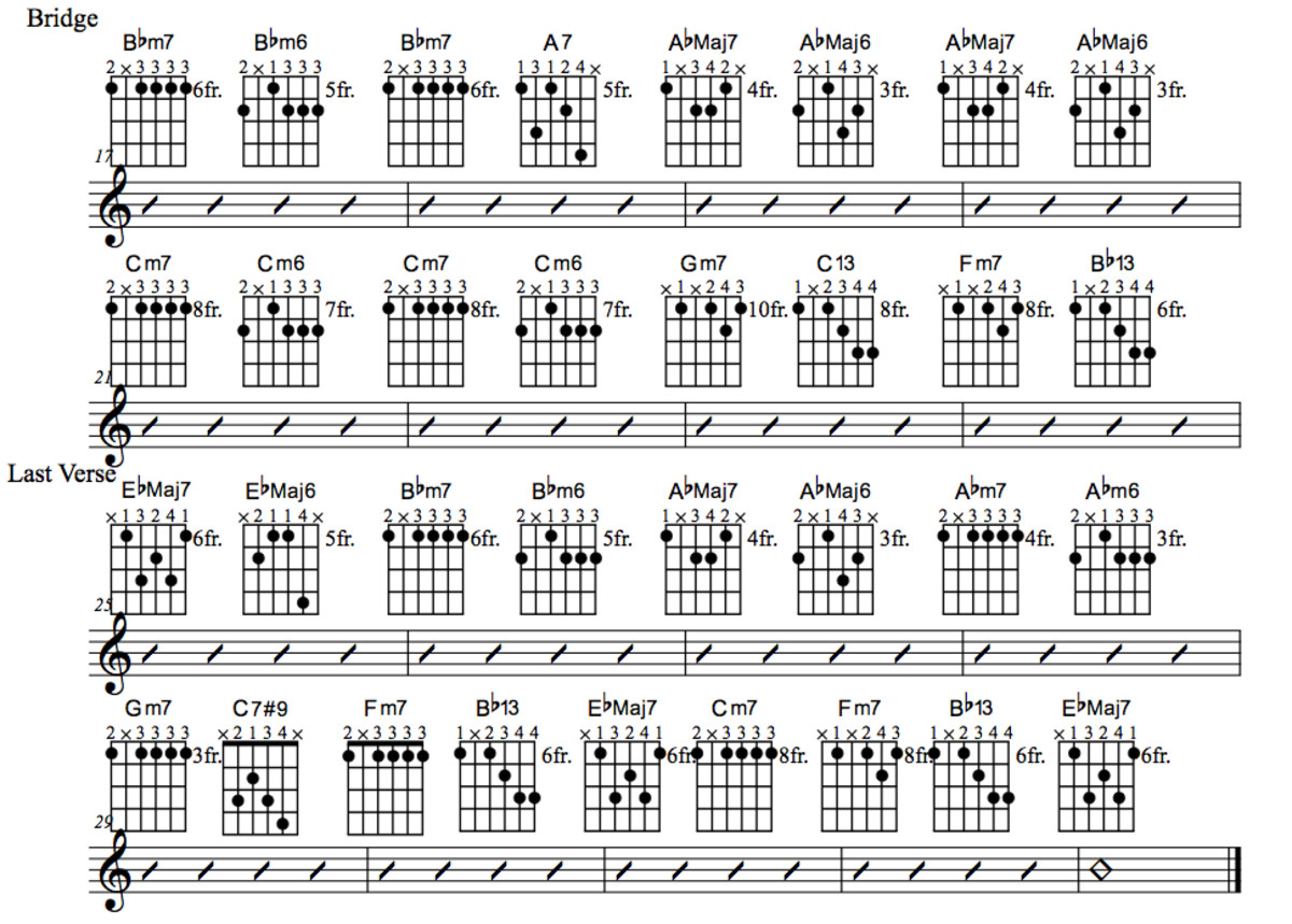 Jazz Guitar Lessons • Misty Chord Chart