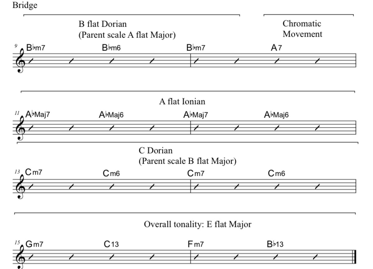 Jazz Guitar Lessons • Misty Modal Breakdown