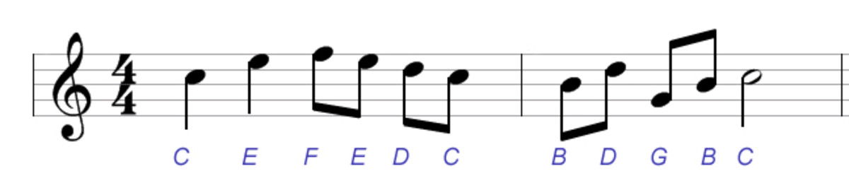 Notes from the scale of key of C major musically arranged to establish the note C as the tonal centre of the key of C major.