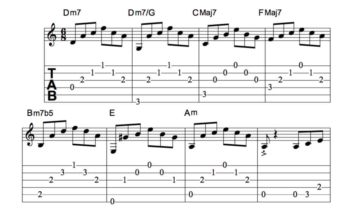 Blues Guitar Lesson • Gary Moore's