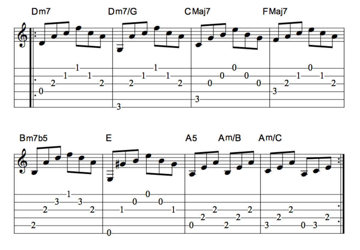 blues-guitar-lessons-in-the-style-of-i-still-got-the-blues