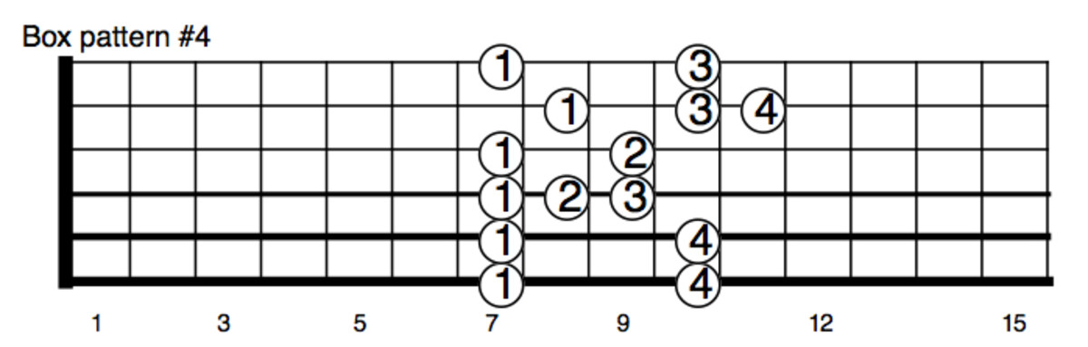 blues-guitar-the-blues-scale