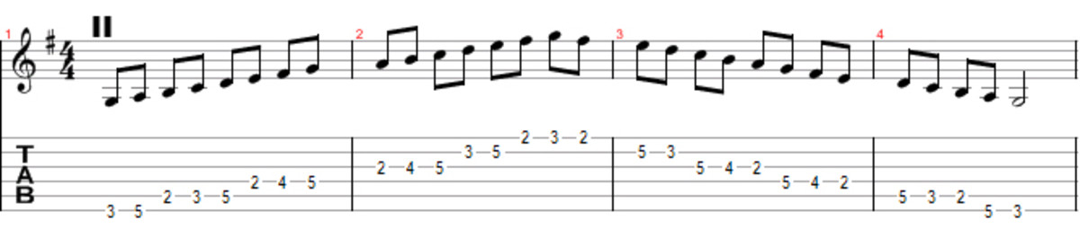 Single position moveable major scale pattern based on G major