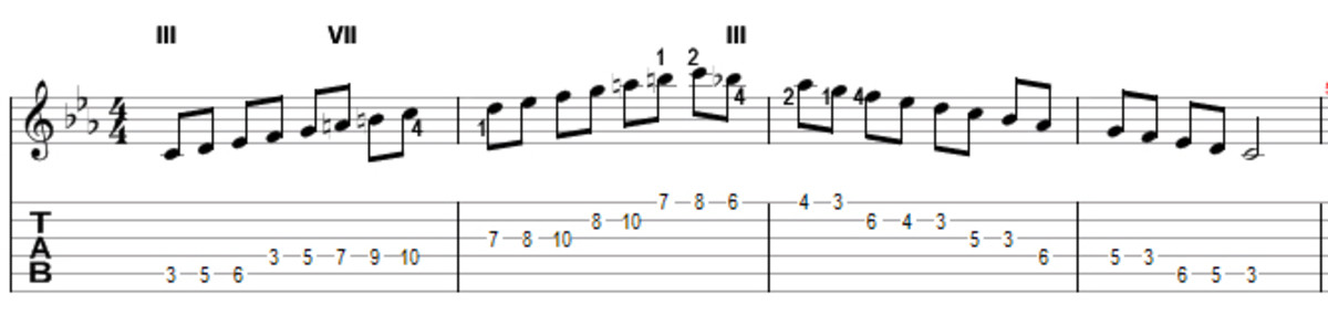 Melodic minor scale - two octave pattern. Example key C minor. Lowest possible key: Bb minor