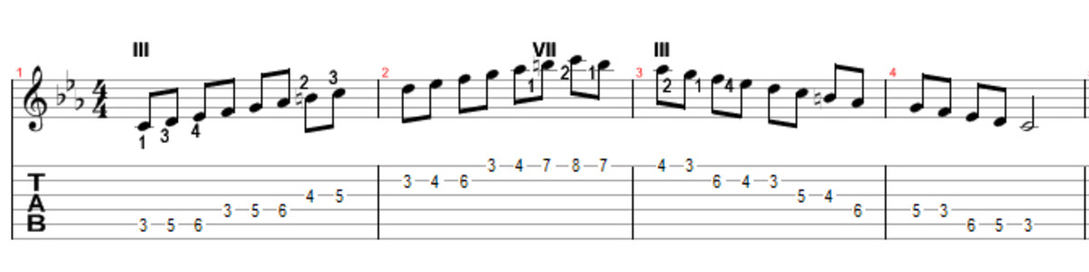 Harmonic minor scale - two octave pattern - Example key C minor - Key Range Bb minor (pos I) to A minor (posXII)