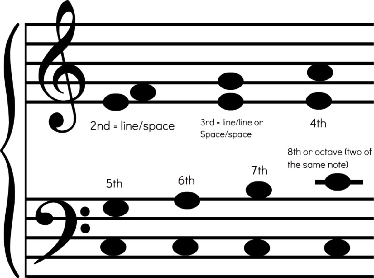 how-to-read-music-notes
