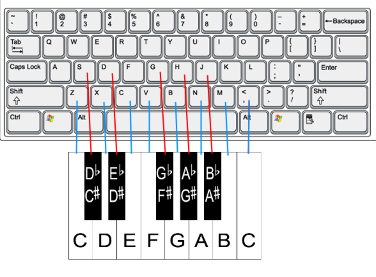 The Keyboard Keyboard