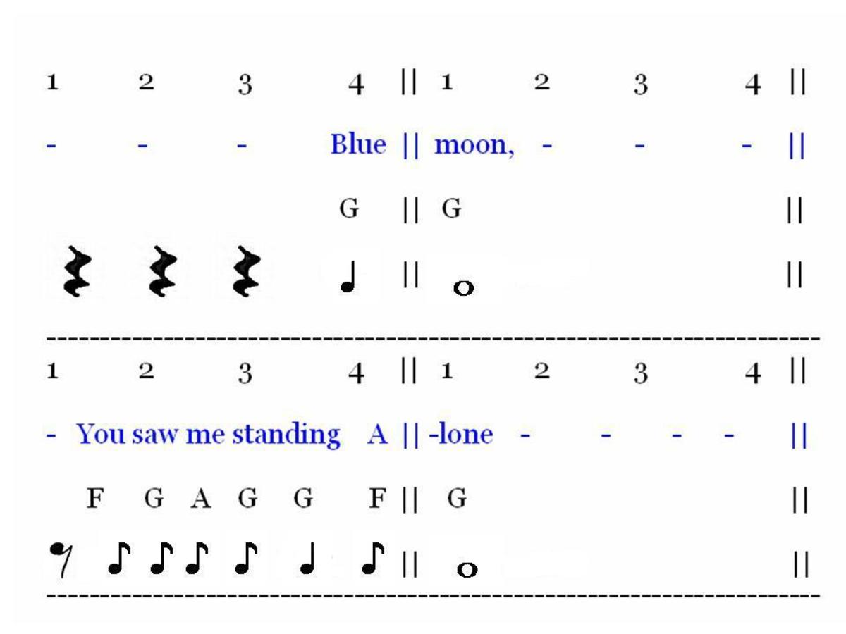 play-piano-with-basic-chord-progressions