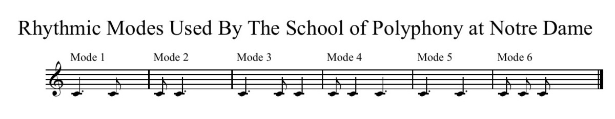 The six rhythmic modes used by the School of Polyphony at Notre Dame.