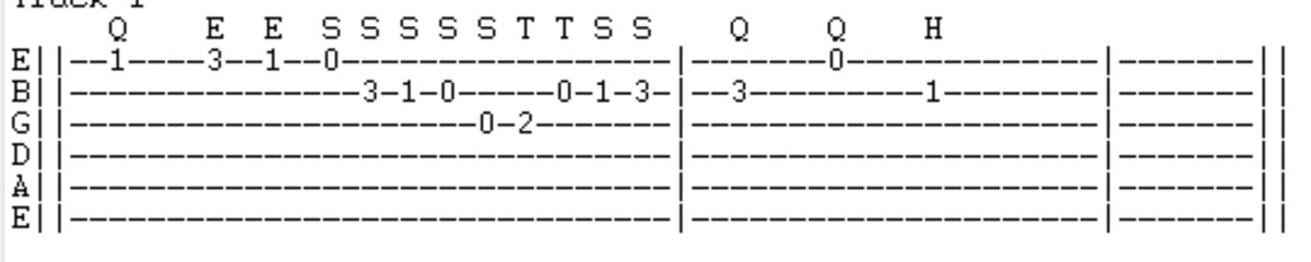 Guitar Tab Versus Standard Music Notation Which Should You Learn Spinditty Music