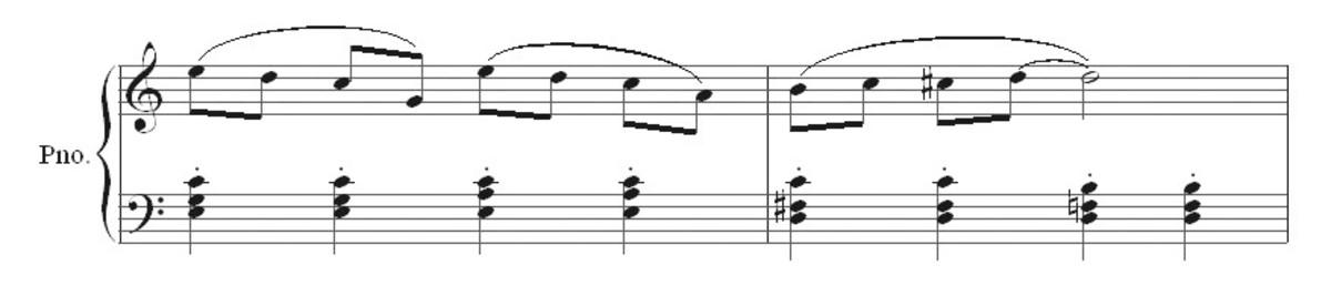 Ragtime bars 3 and 4