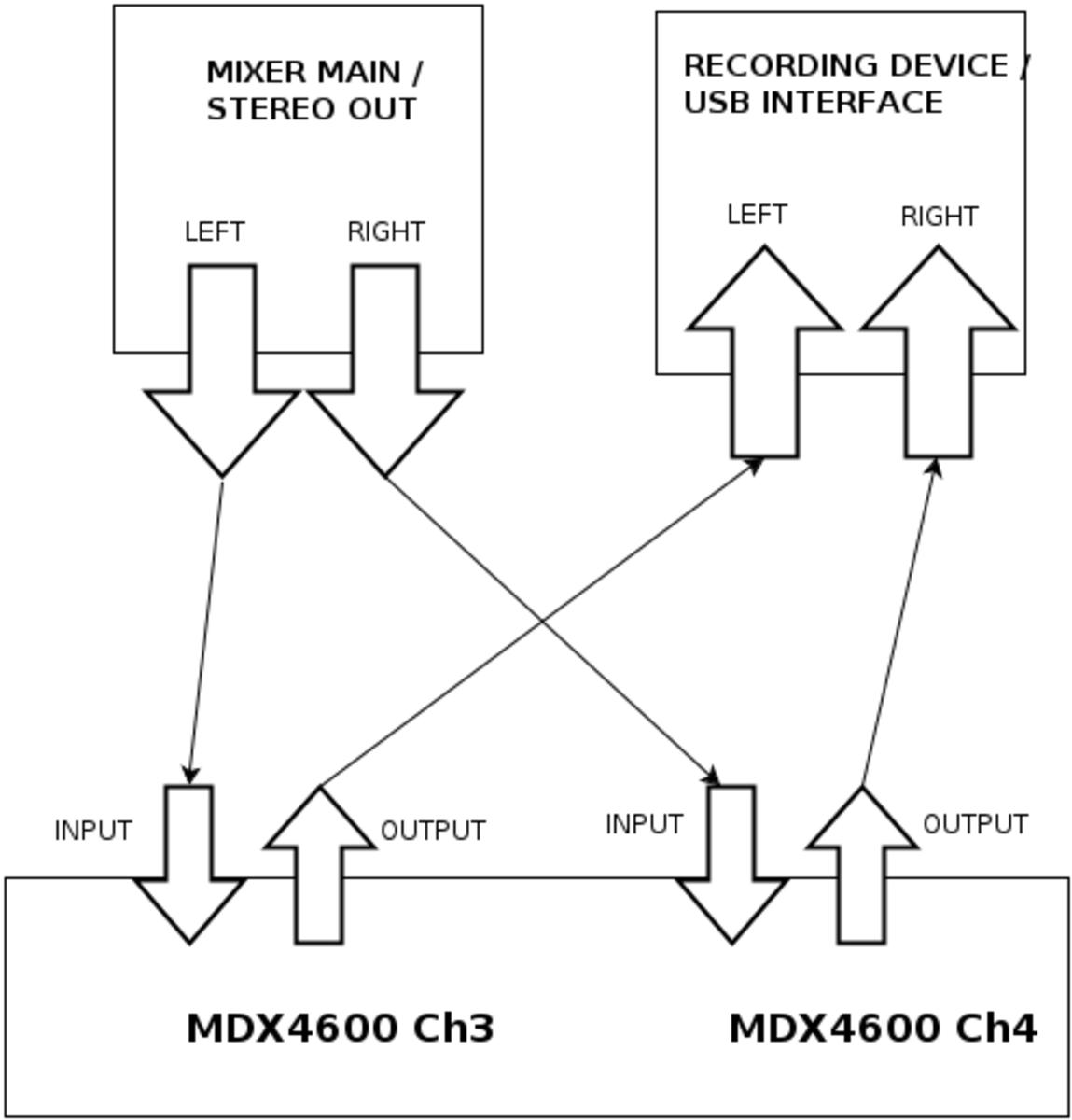 Final mix wiring schematic