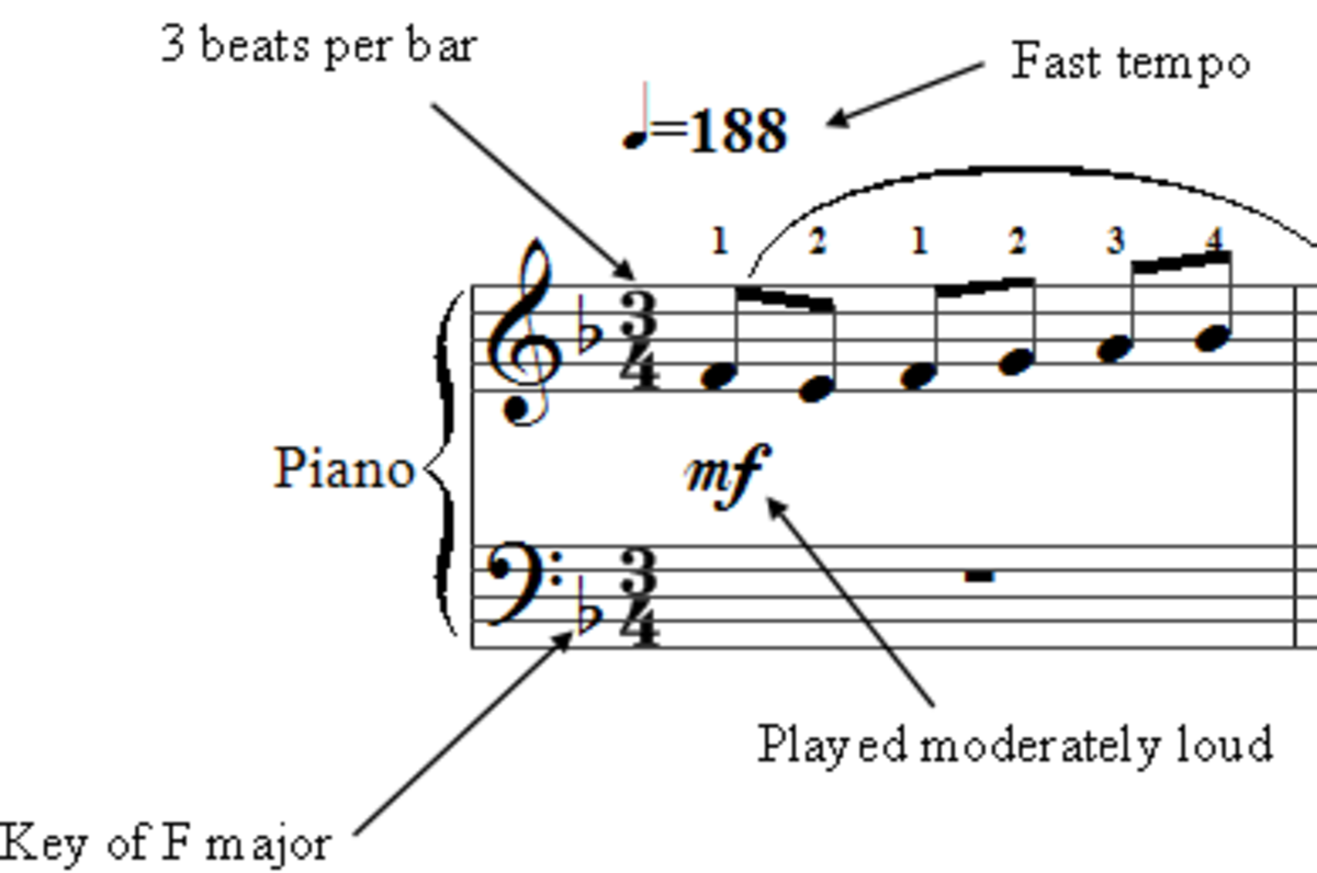 Learn to play digital piano quickly