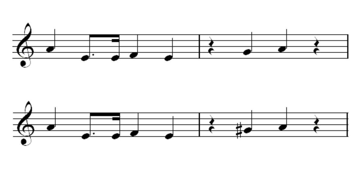 One of these sounds final, while the other sounds incomplete and disappointing.