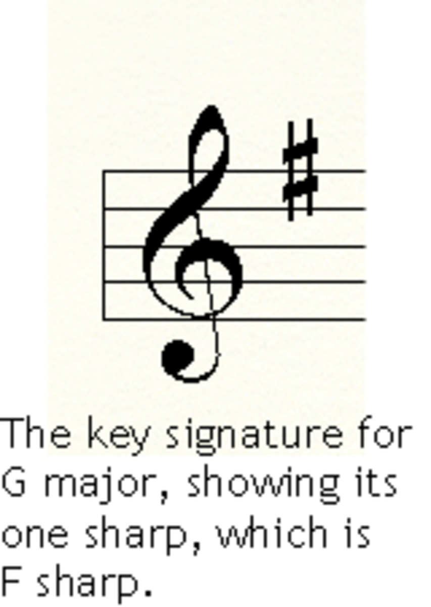 how-to-remember-the-sharps-and-flats-in-piano-music