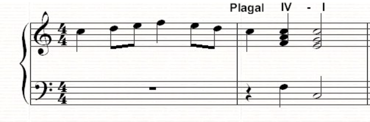 "A typical IV-I Plagal or ""Amen"" cadence"