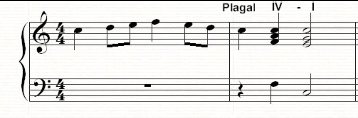 """A typical IV-I Plagal or """"Amen"""" cadence"""