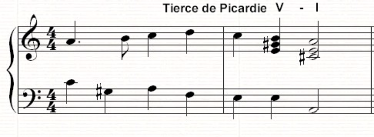 The Tierce de Picardie cadence ending on a major chord within a minor key