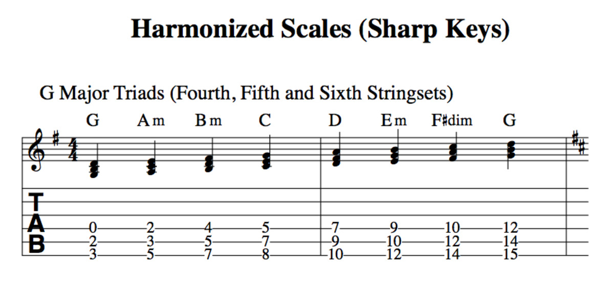 Music Theory For Guitarists: Harmonizing The Major Scale