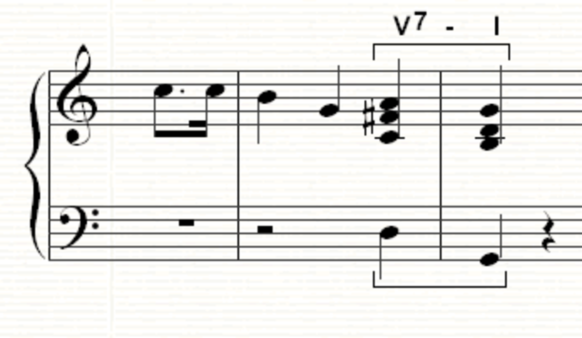 The final cadence moving back to the tonic and using a V7 chord for extra flavor