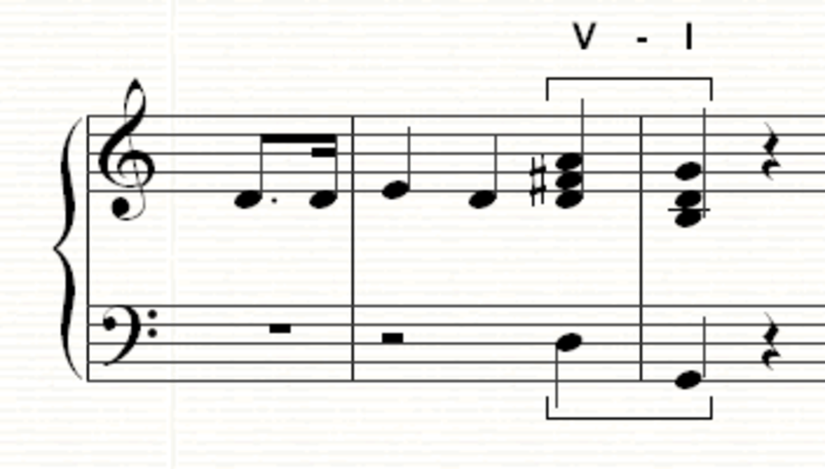 A perfect cadence moving from the V chord to the I chord