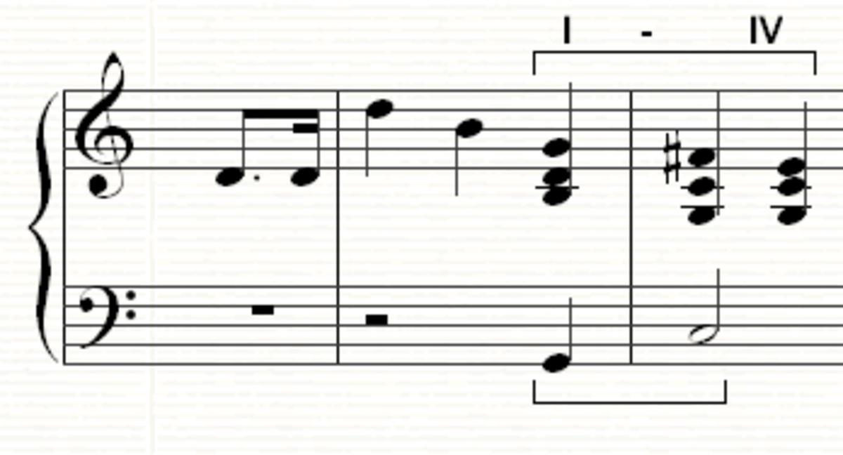 The third section of the song moving to the subdominant key