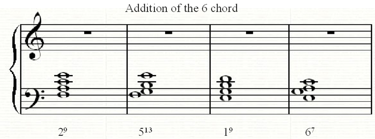 Adding a 6 chord to round things off