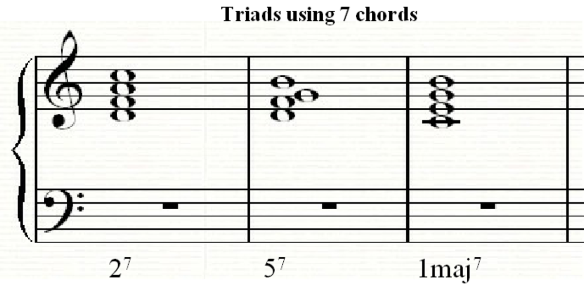 The 2-5-1 progression using all 7th chords