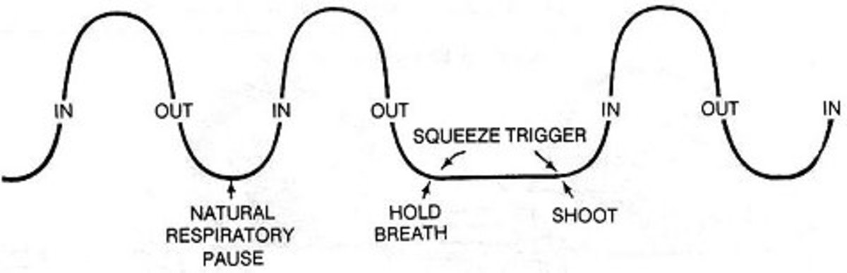 Inhale, hold on to the air squeezing a little out as you phonate ( sing ). This is how you control the air.