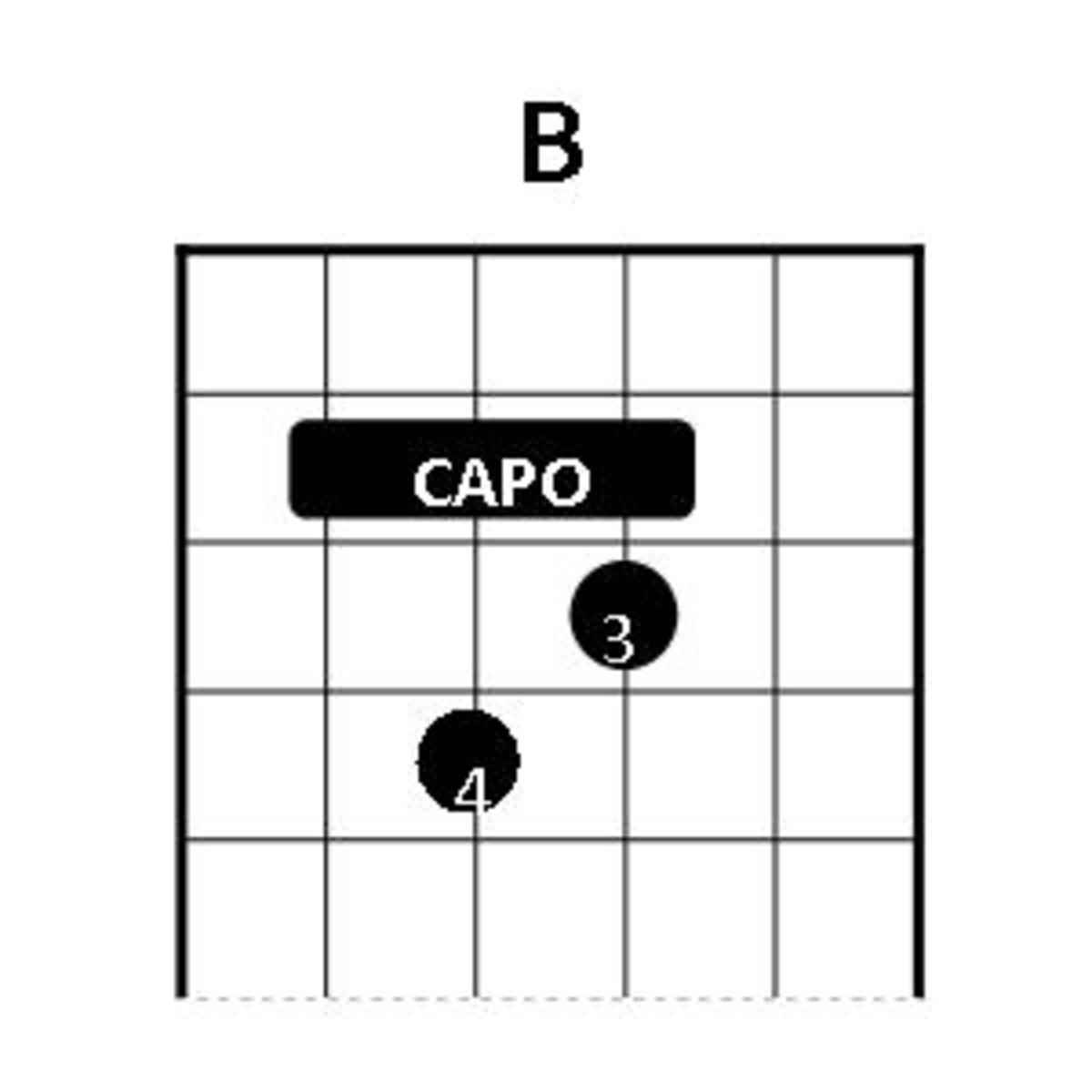cut-capo