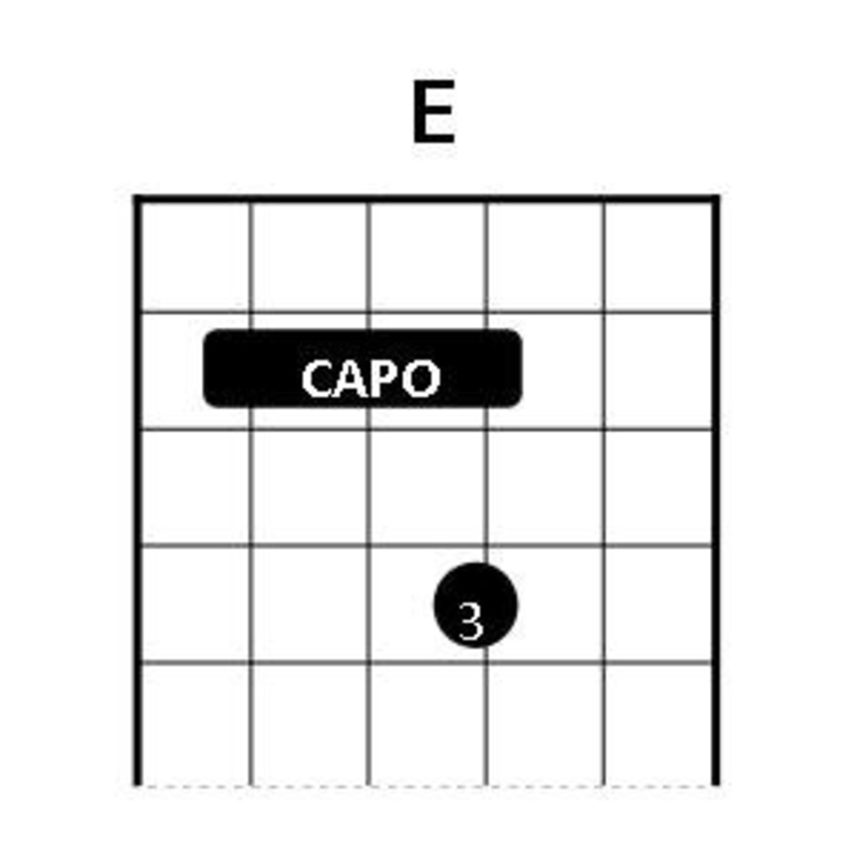 How To Use A Cut Capo Spinditty